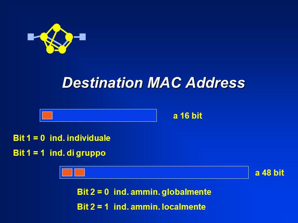 Destination MAC Address Destination MAC Address a 16 bit a 48 bit Bit 1 = 0 ind. individuale Bit 1 = 1 ind. di gruppo Bit 2 = 0 ind. ammin. globalment