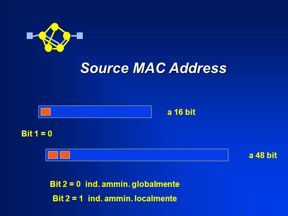 Source MAC Address Source MAC Address a 16 bit a 48 bit Bit 1 = 0 Bit 2 = 0 ind. ammin. globalmente Bit 2 = 1 ind. ammin. localmente