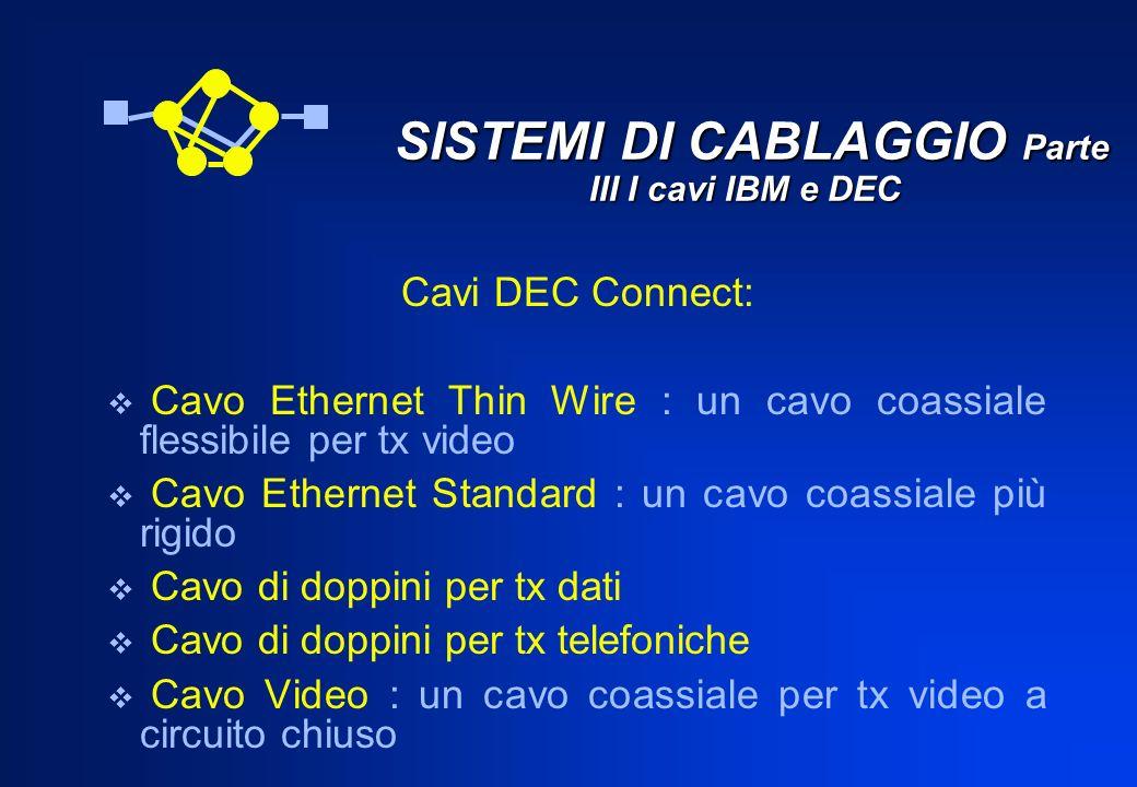 SISTEMI DI CABLAGGIO Parte III I cavi IBM e DEC SISTEMI DI CABLAGGIO Parte III I cavi IBM e DEC Cavi DEC Connect: Cavo Ethernet Thin Wire : un cavo co
