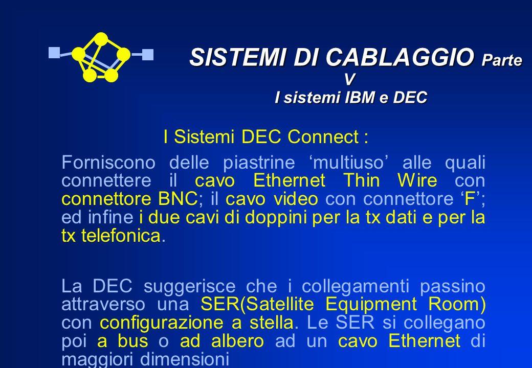 SISTEMI DI CABLAGGIO Parte V I sistemi IBM e DEC SISTEMI DI CABLAGGIO Parte V I sistemi IBM e DEC I Sistemi DEC Connect : Forniscono delle piastrine m