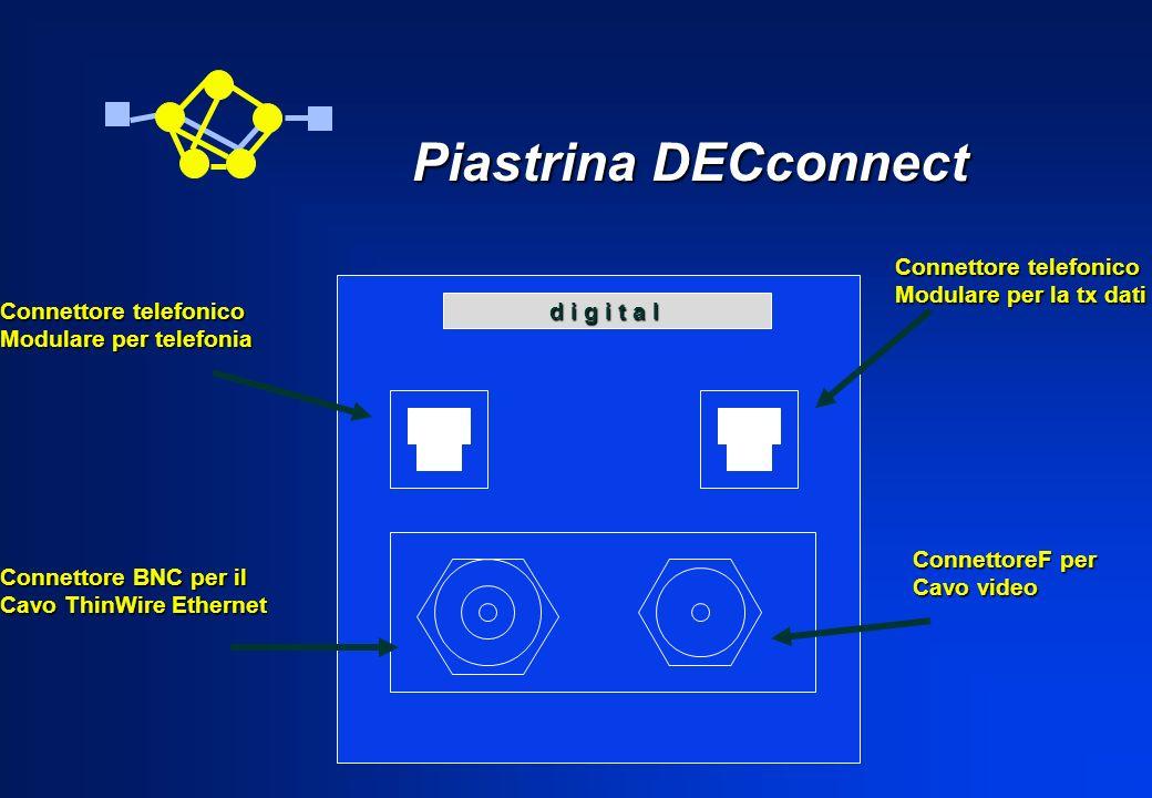 Piastrina DECconnect Piastrina DECconnect d i g i t a l Connettore telefonico Modulare per telefonia Connettore telefonico Modulare per la tx dati Con