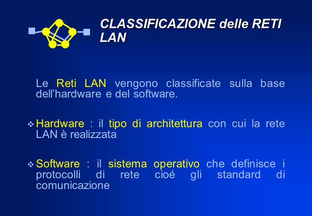 CLASSIFICAZIONE delle RETI LAN Le Reti LAN vengono classificate sulla base dellhardware e del software. Hardware : il tipo di architettura con cui la