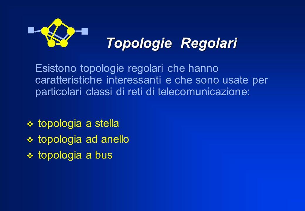 Topologie Regolari Topologie Regolari Esistono topologie regolari che hanno caratteristiche interessanti e che sono usate per particolari classi di re