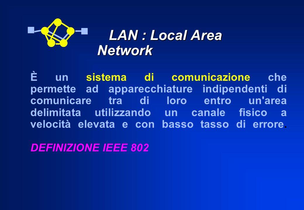LAN : Local Area Network LAN : Local Area Network È un sistema di comunicazione che permette ad apparecchiature indipendenti di comunicare tra di loro