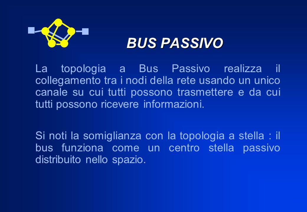BUS PASSIVO BUS PASSIVO La topologia a Bus Passivo realizza il collegamento tra i nodi della rete usando un unico canale su cui tutti possono trasmett