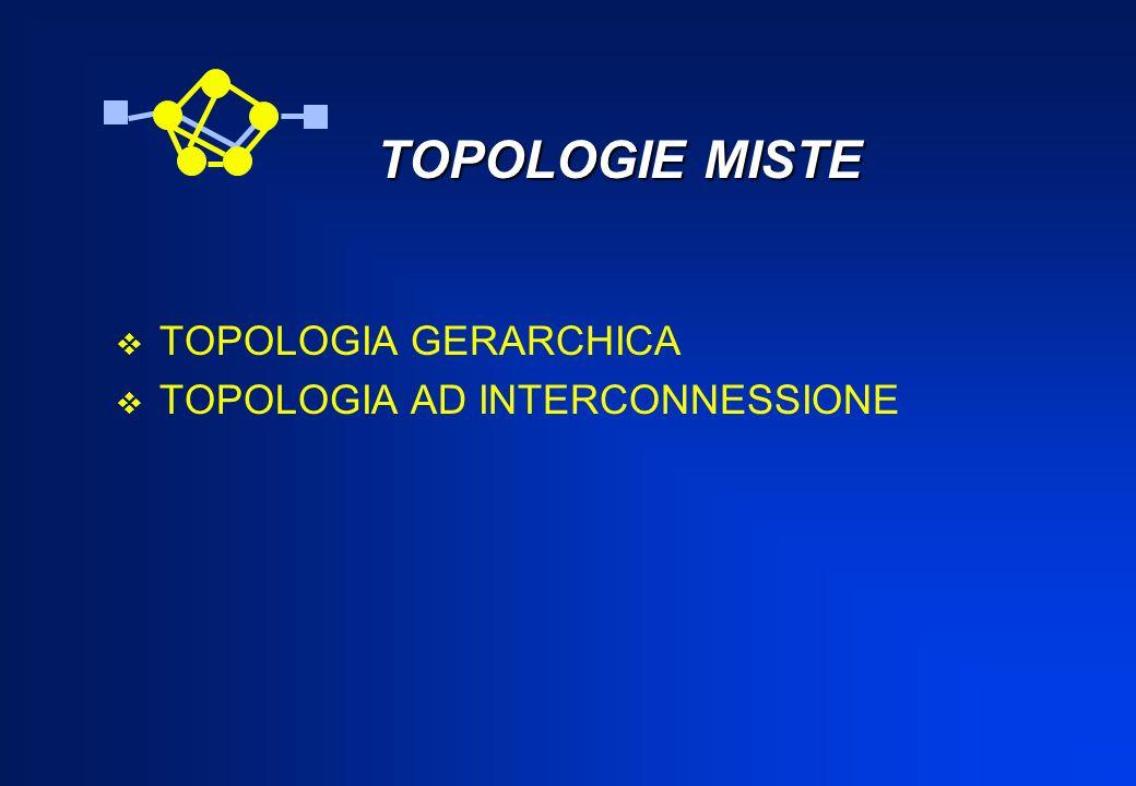 TOPOLOGIE MISTE TOPOLOGIE MISTE TOPOLOGIA GERARCHICA TOPOLOGIA AD INTERCONNESSIONE