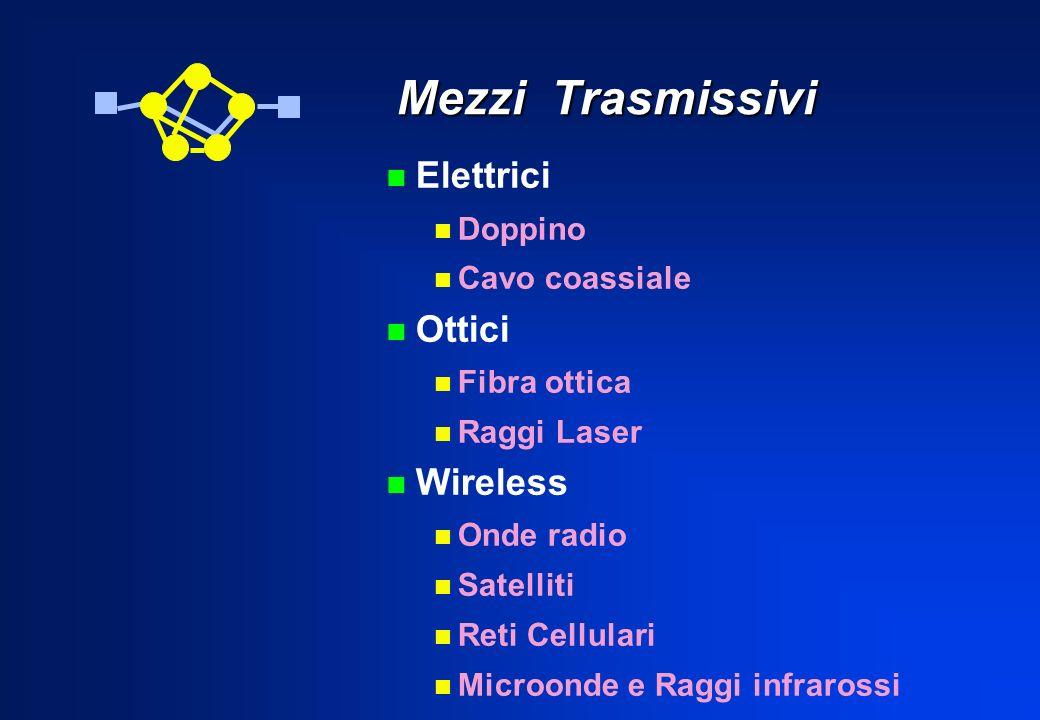 n Elettrici n Doppino n Cavo coassiale n Ottici n Fibra ottica n Raggi Laser n Wireless n Onde radio n Satelliti n Reti Cellulari n Microonde e Raggi
