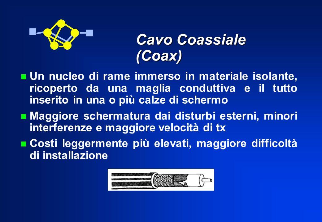 Cavo Coassiale (Coax) n Un nucleo di rame immerso in materiale isolante, ricoperto da una maglia conduttiva e il tutto inserito in una o più calze di