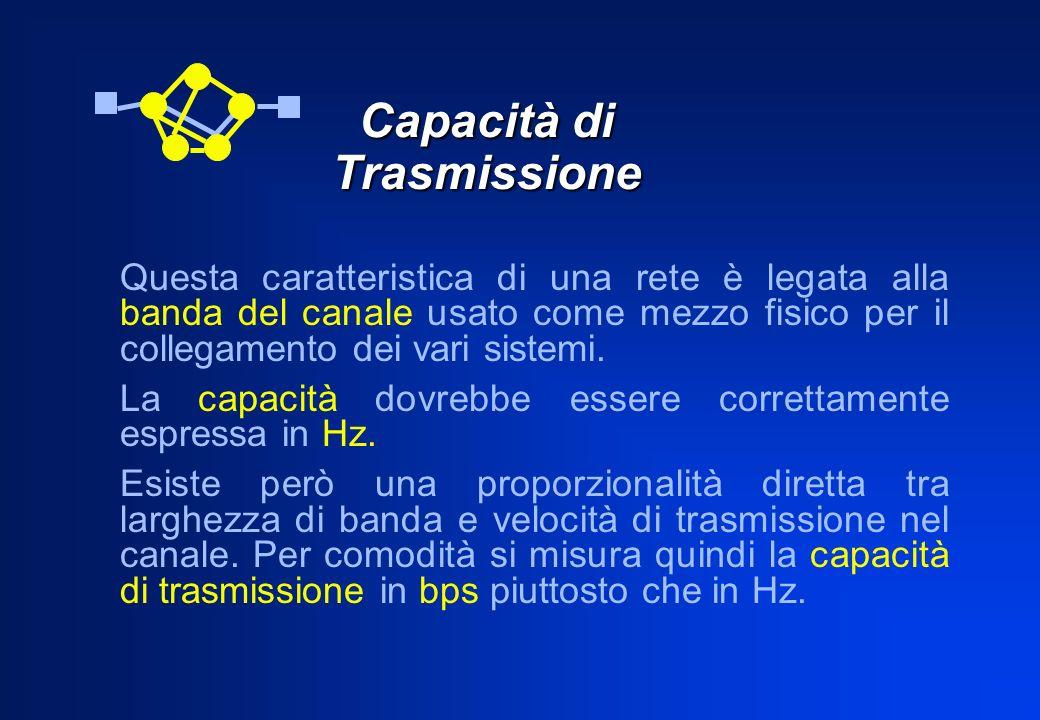 La Topologia delle reti di telecomunicazione La disposizione di nodi e canali definisce la topologia della rete di telecomunicazione