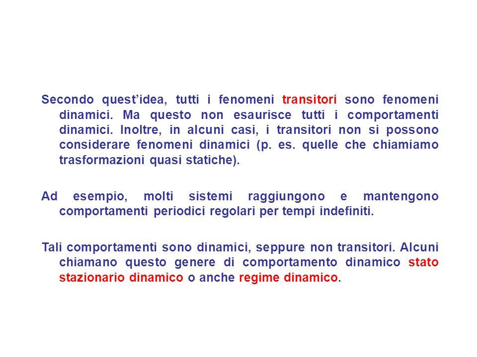 Secondo questidea, tutti i fenomeni transitori sono fenomeni dinamici.