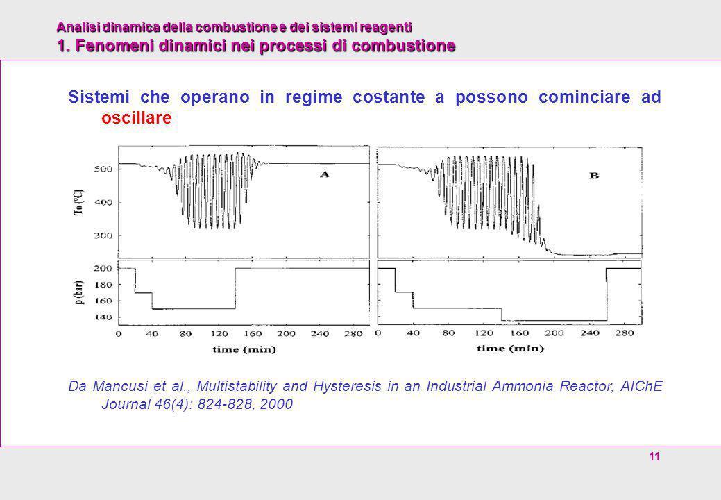Analisi dinamica della combustione e dei sistemi reagenti 1. Fenomeni dinamici nei processi di combustione 11 Sistemi che operano in regime costante a