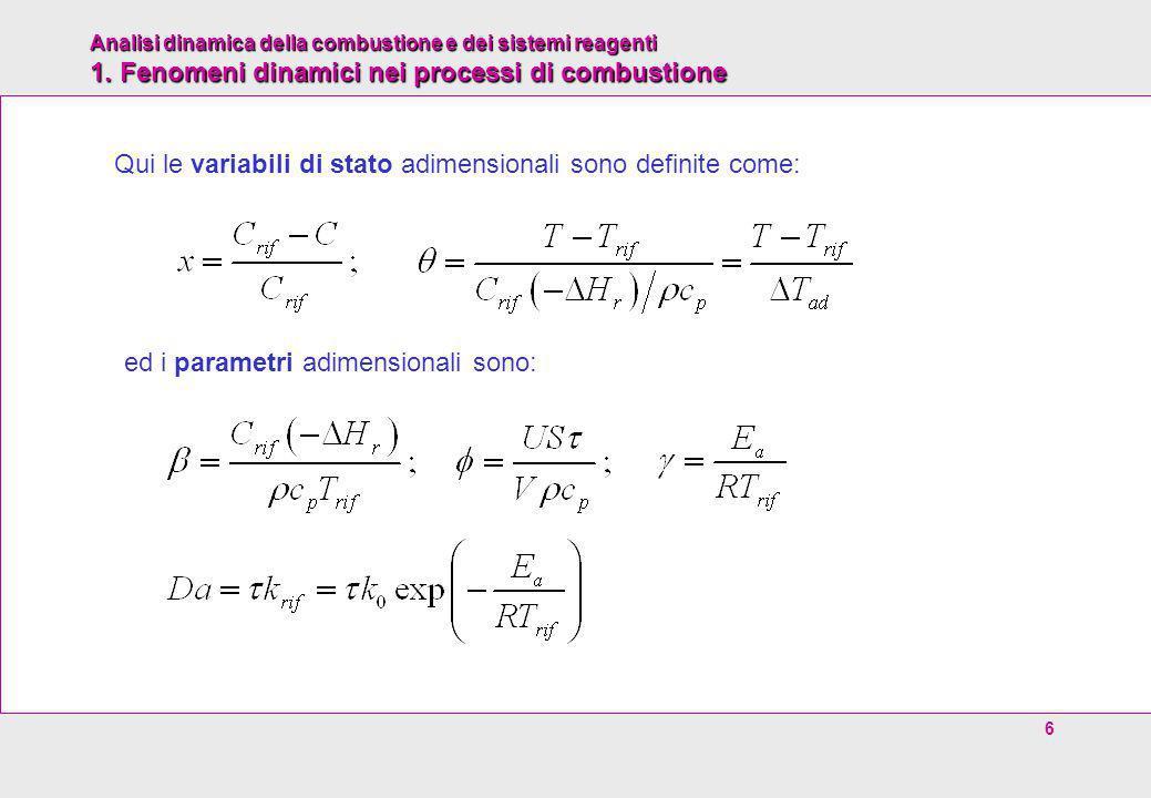 Analisi dinamica della combustione e dei sistemi reagenti 1. Fenomeni dinamici nei processi di combustione 6 Qui le variabili di stato adimensionali s