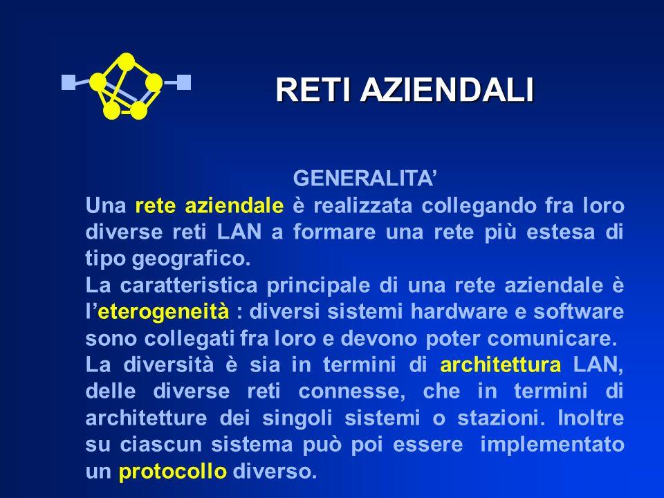 RETI AZIENDALI GENERALITA Una rete aziendale è realizzata collegando fra loro diverse reti LAN a formare una rete più estesa di tipo geografico. La ca