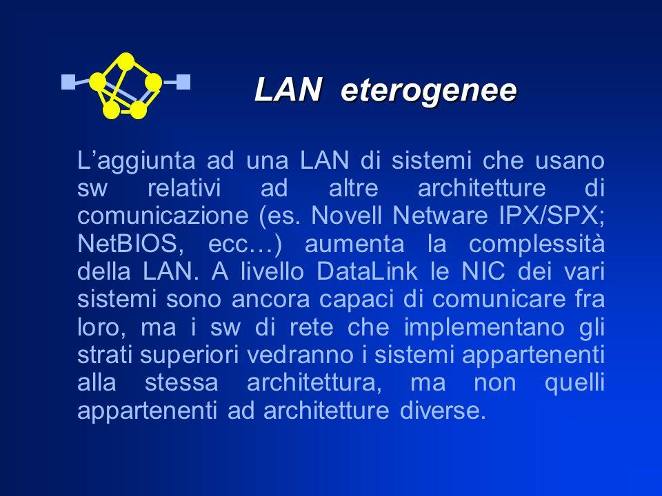 LAN eterogenee LAN eterogenee Laggiunta ad una LAN di sistemi che usano sw relativi ad altre architetture di comunicazione (es. Novell Netware IPX/SPX