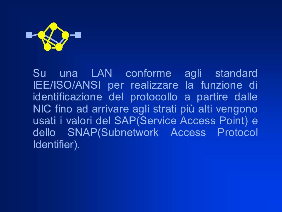 Su una LAN conforme agli standard IEE/ISO/ANSI per realizzare la funzione di identificazione del protocollo a partire dalle NIC fino ad arrivare agli