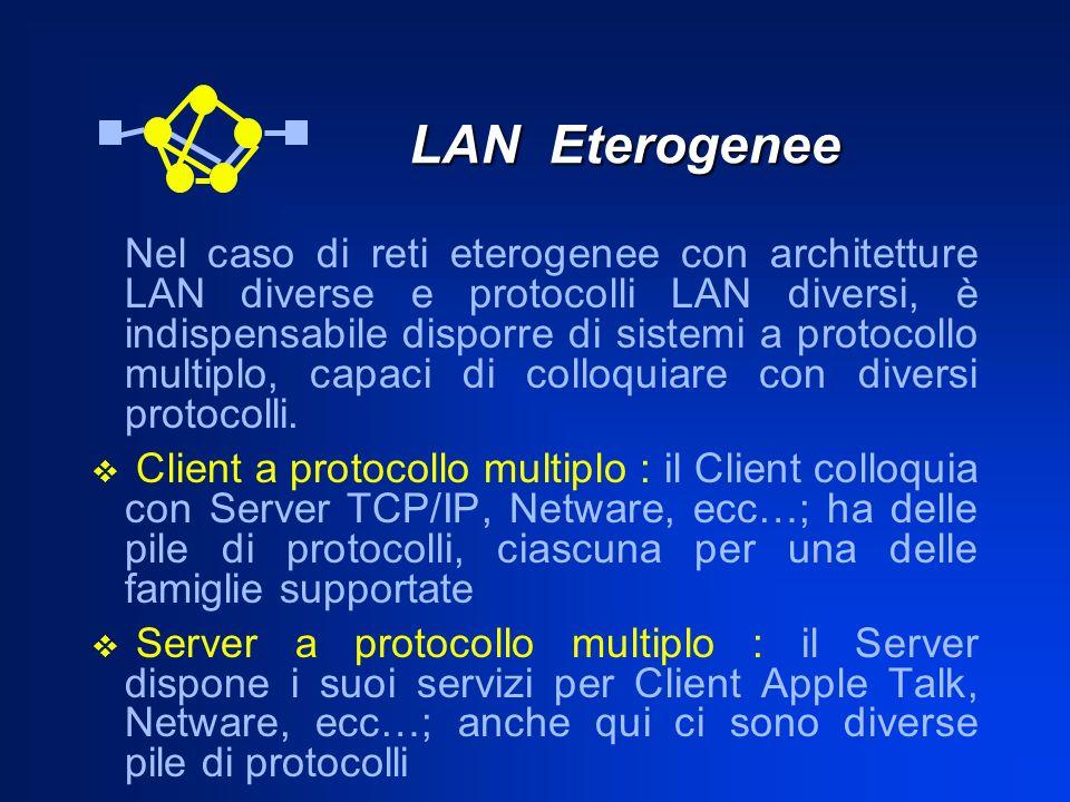 LAN Eterogenee LAN Eterogenee Nel caso di reti eterogenee con architetture LAN diverse e protocolli LAN diversi, è indispensabile disporre di sistemi