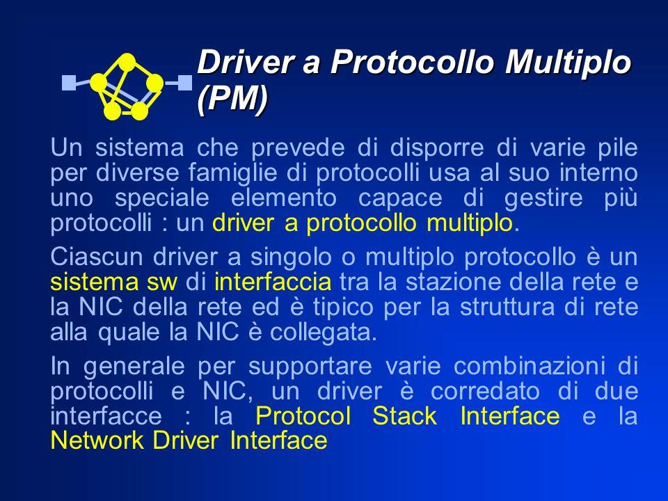 Driver a Protocollo Multiplo (PM) Un sistema che prevede di disporre di varie pile per diverse famiglie di protocolli usa al suo interno uno speciale