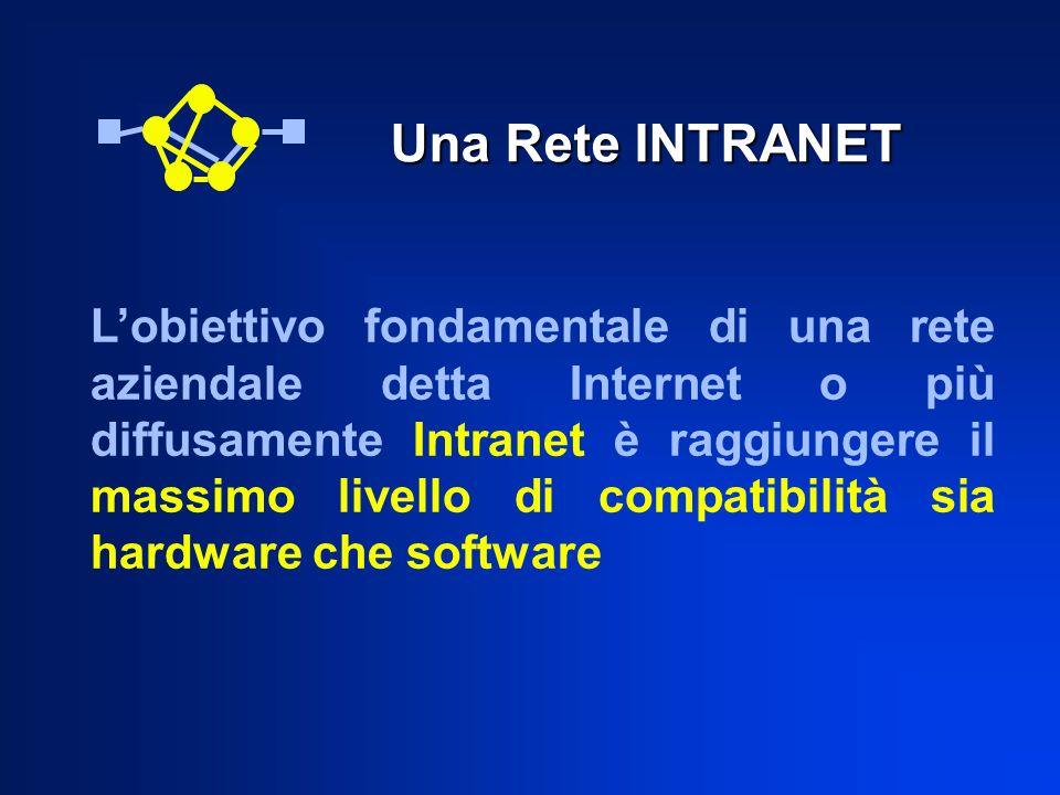 Una Rete INTRANET Lobiettivo fondamentale di una rete aziendale detta Internet o più diffusamente Intranet è raggiungere il massimo livello di compati