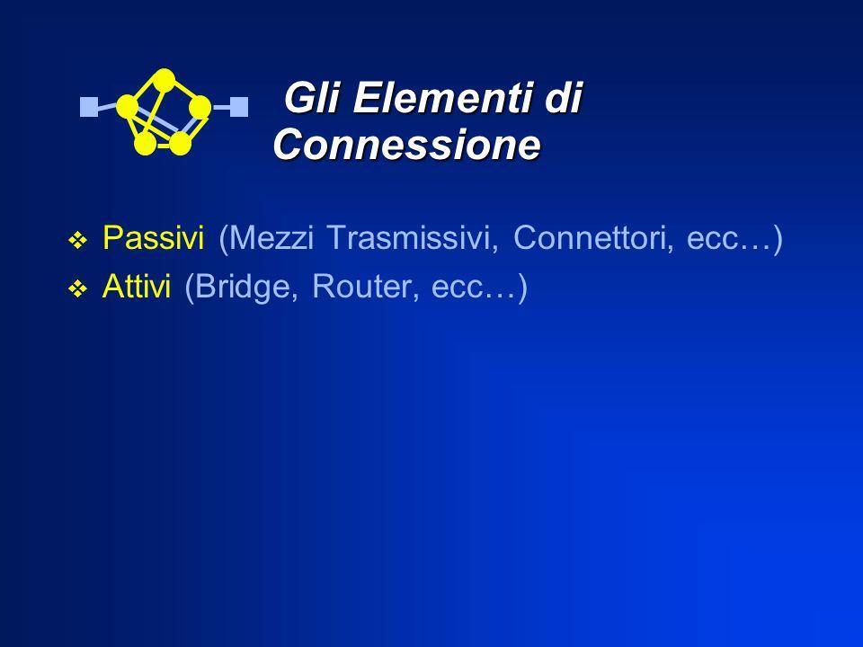 Gli Elementi di Connessione Gli Elementi di Connessione Passivi (Mezzi Trasmissivi, Connettori, ecc…) Attivi (Bridge, Router, ecc…)