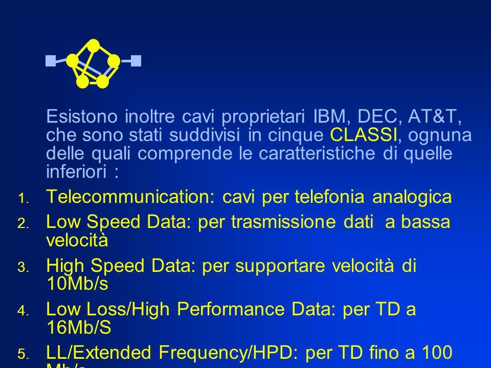 Esistono inoltre cavi proprietari IBM, DEC, AT&T, che sono stati suddivisi in cinque CLASSI, ognuna delle quali comprende le caratteristiche di quelle