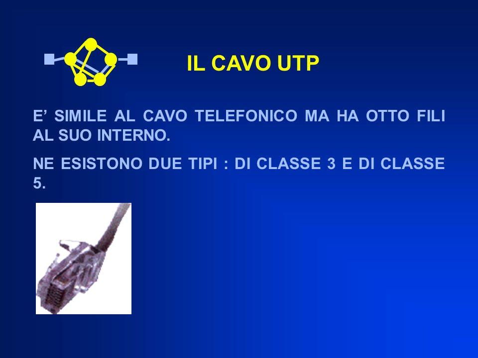 IL CAVO UTP E SIMILE AL CAVO TELEFONICO MA HA OTTO FILI AL SUO INTERNO. NE ESISTONO DUE TIPI : DI CLASSE 3 E DI CLASSE 5.