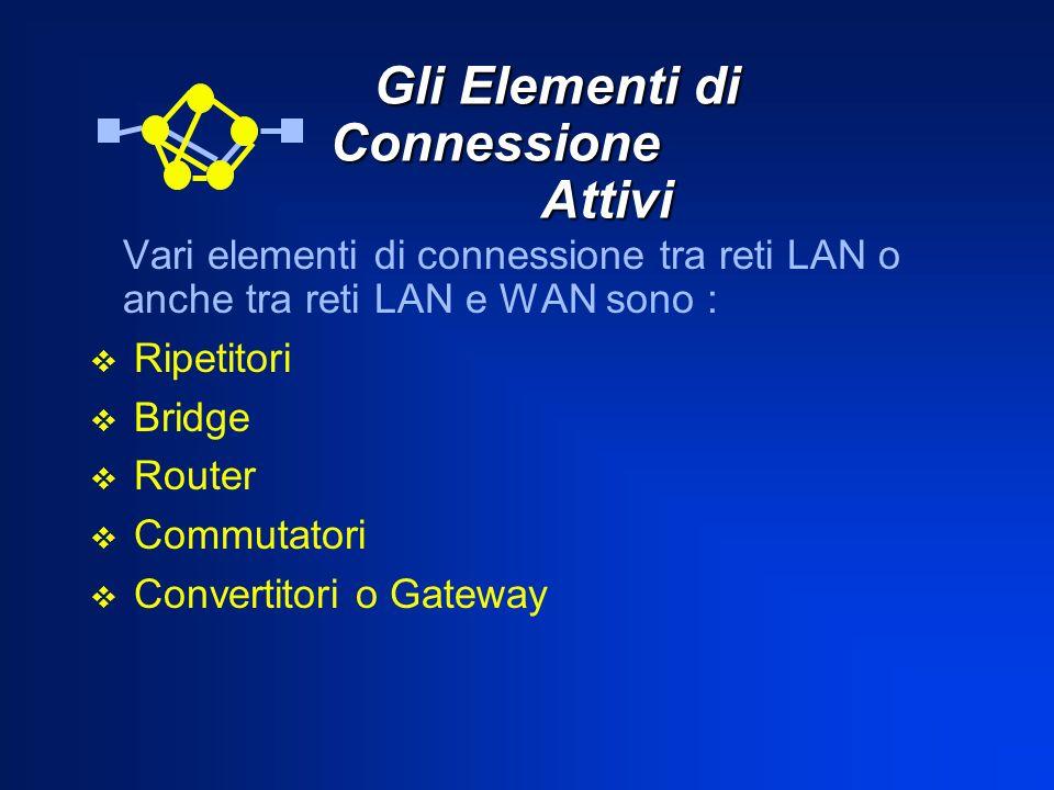 Gli Elementi di Connessione Attivi Gli Elementi di Connessione Attivi Vari elementi di connessione tra reti LAN o anche tra reti LAN e WAN sono : Ripe