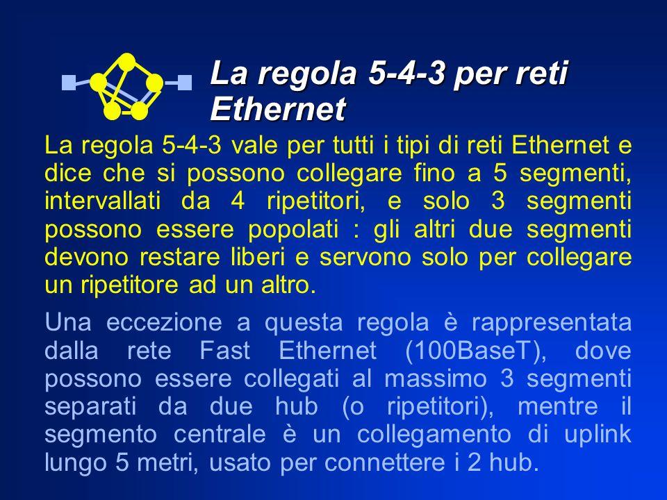 La regola 5-4-3 per reti Ethernet La regola 5-4-3 vale per tutti i tipi di reti Ethernet e dice che si possono collegare fino a 5 segmenti, intervalla