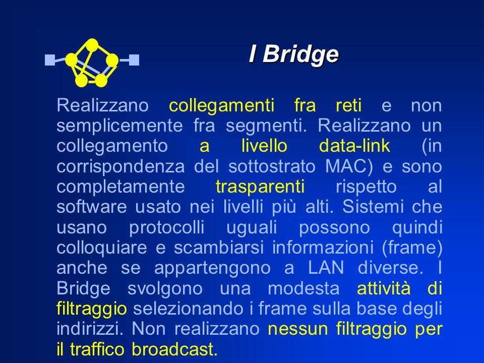 I Bridge Realizzano collegamenti fra reti e non semplicemente fra segmenti. Realizzano un collegamento a livello data-link (in corrispondenza del sott