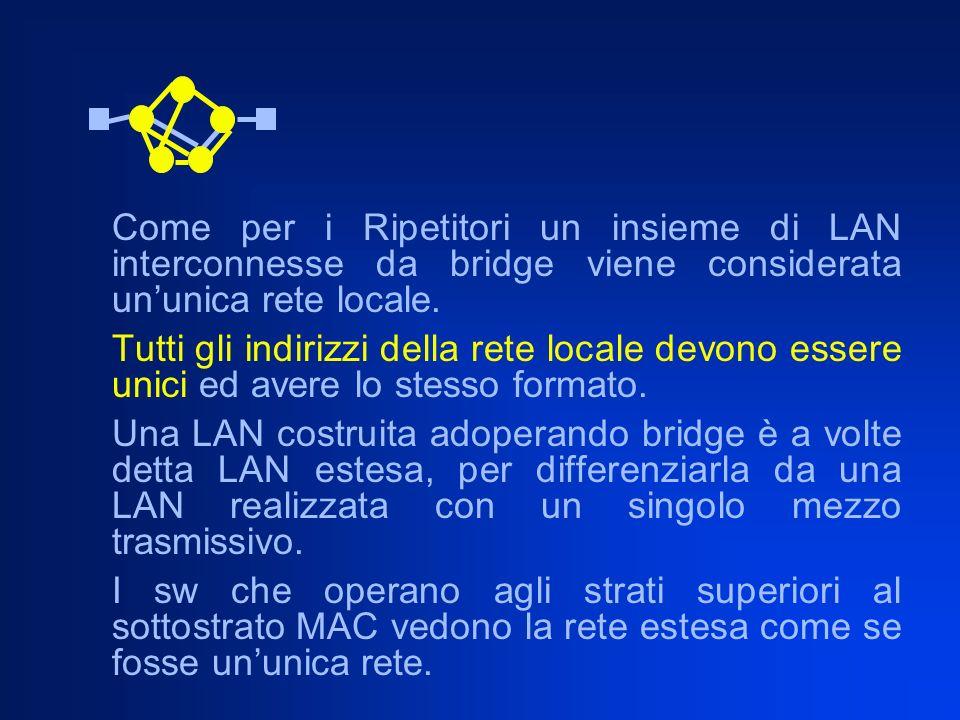 Come per i Ripetitori un insieme di LAN interconnesse da bridge viene considerata ununica rete locale. Tutti gli indirizzi della rete locale devono es