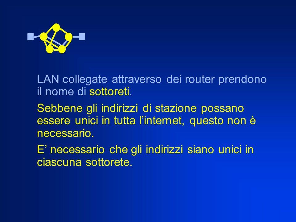 LAN collegate attraverso dei router prendono il nome di sottoreti. Sebbene gli indirizzi di stazione possano essere unici in tutta linternet, questo n