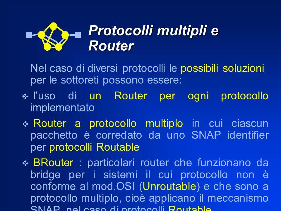 Protocolli multipli e Router Nel caso di diversi protocolli le possibili soluzioni per le sottoreti possono essere: luso di un Router per ogni protoco