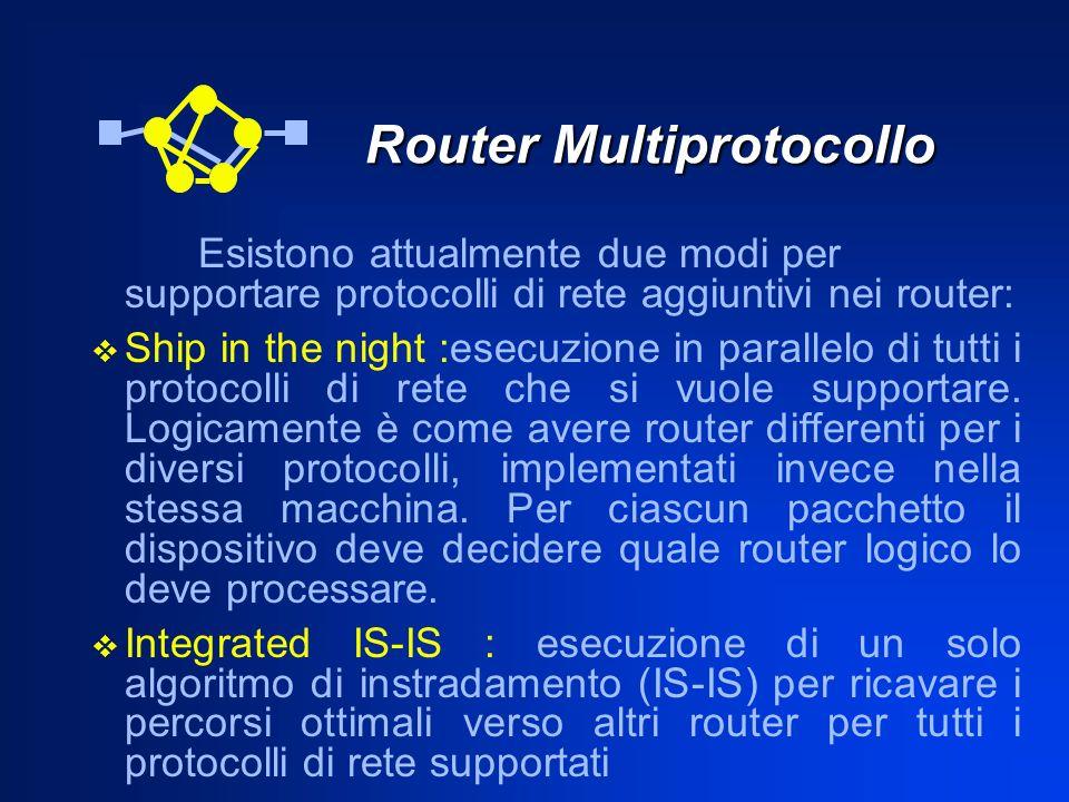 Router Multiprotocollo Router Multiprotocollo Esistono attualmente due modi per supportare protocolli di rete aggiuntivi nei router: Ship in the night