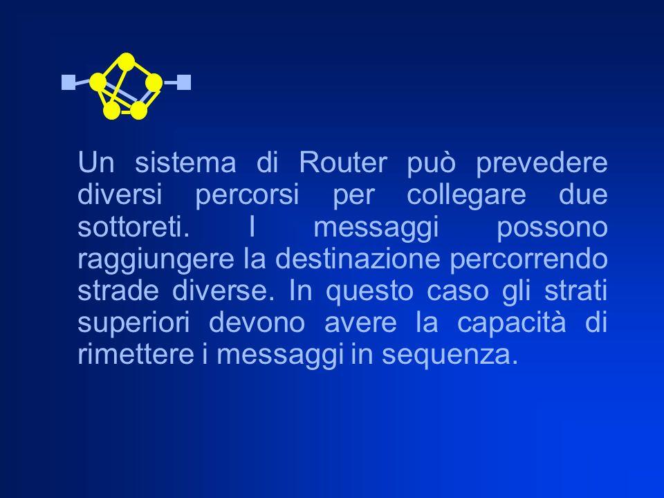 Un sistema di Router può prevedere diversi percorsi per collegare due sottoreti. I messaggi possono raggiungere la destinazione percorrendo strade div