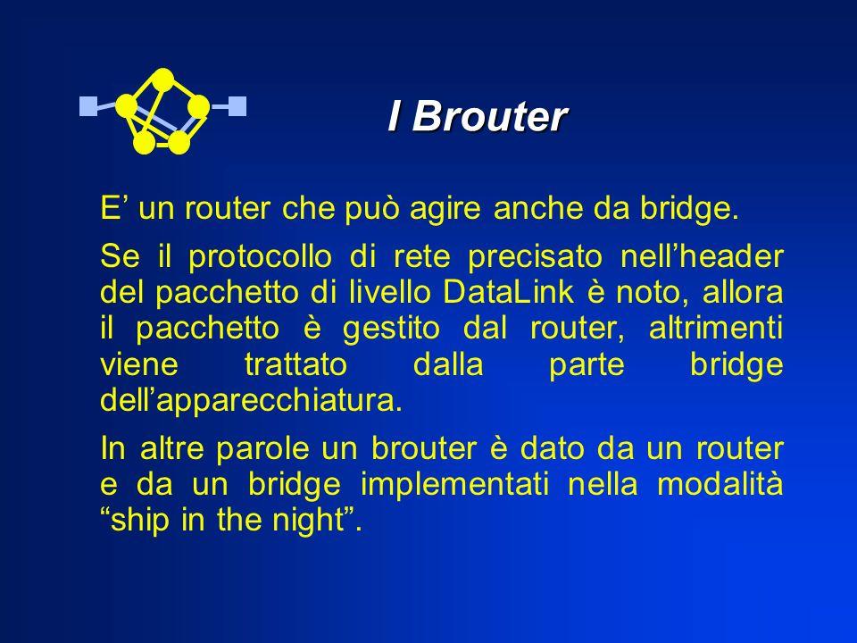 I Brouter I Brouter E un router che può agire anche da bridge. Se il protocollo di rete precisato nellheader del pacchetto di livello DataLink è noto,