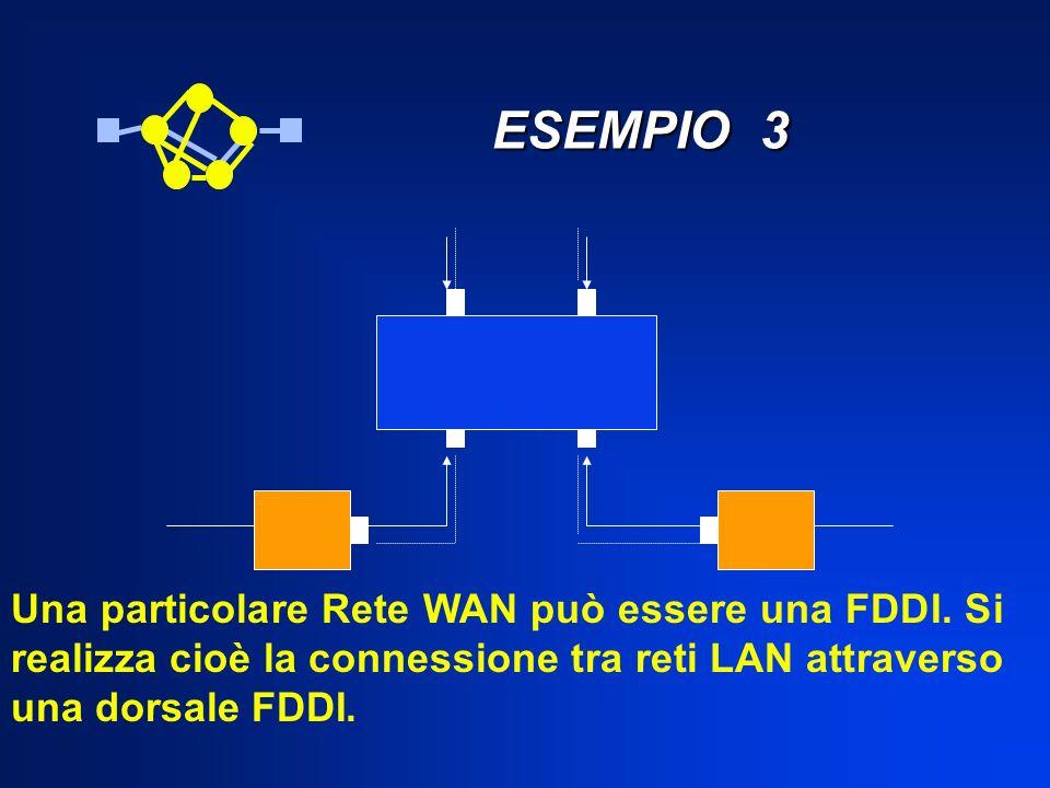 ESEMPIO 3 ESEMPIO 3 Una particolare Rete WAN può essere una FDDI. Si realizza cioè la connessione tra reti LAN attraverso una dorsale FDDI.