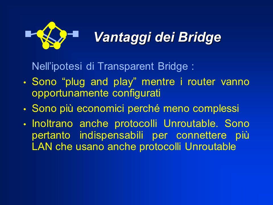 Vantaggi dei Bridge Vantaggi dei Bridge Nellipotesi di Transparent Bridge : Sono plug and play mentre i router vanno opportunamente configurati Sono p