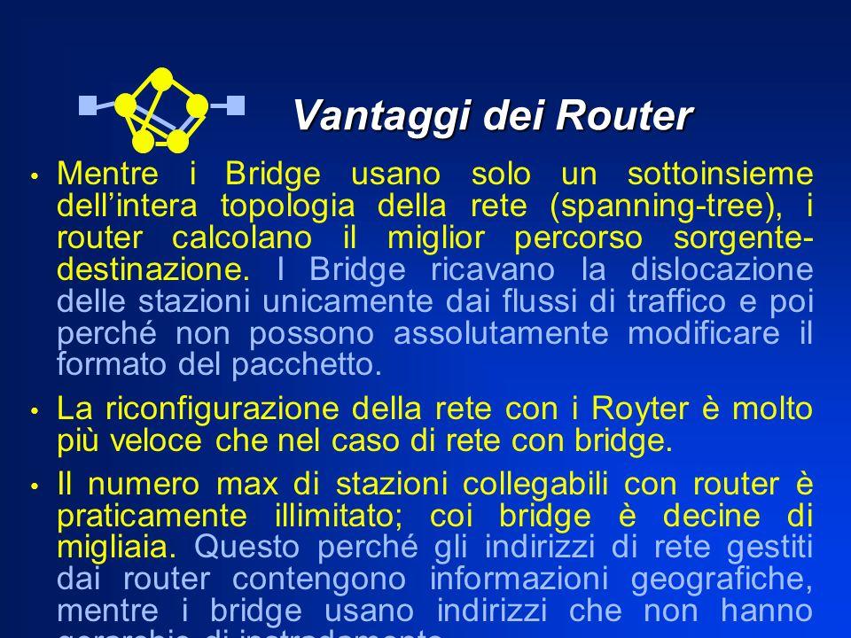 Vantaggi dei Router Vantaggi dei Router Mentre i Bridge usano solo un sottoinsieme dellintera topologia della rete (spanning-tree), i router calcolano