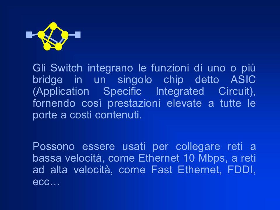 Gli Switch integrano le funzioni di uno o più bridge in un singolo chip detto ASIC (Application Specific Integrated Circuit), fornendo così prestazion