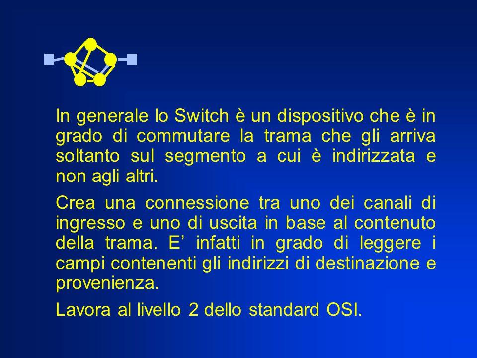 In generale lo Switch è un dispositivo che è in grado di commutare la trama che gli arriva soltanto sul segmento a cui è indirizzata e non agli altri.