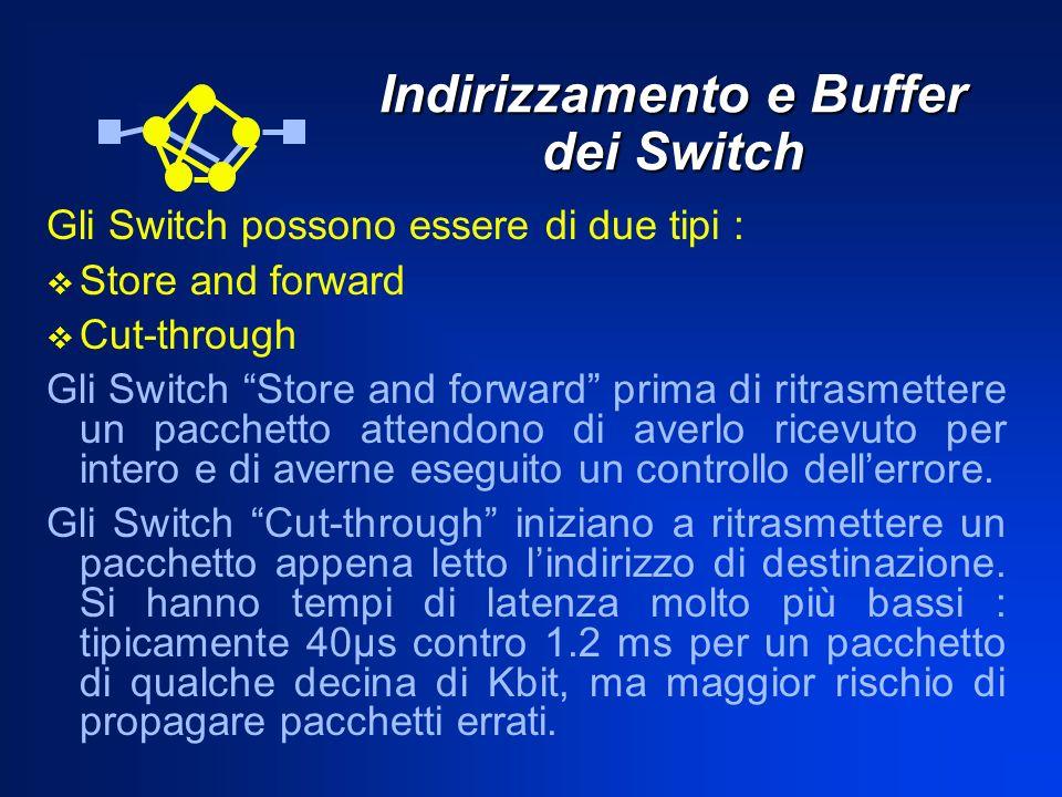 Indirizzamento e Buffer dei Switch Gli Switch possono essere di due tipi : Store and forward Cut-through Gli Switch Store and forward prima di ritrasm