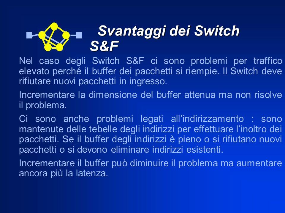 Svantaggi dei Switch S&F Svantaggi dei Switch S&F Nel caso degli Switch S&F ci sono problemi per traffico elevato perché il buffer dei pacchetti si ri