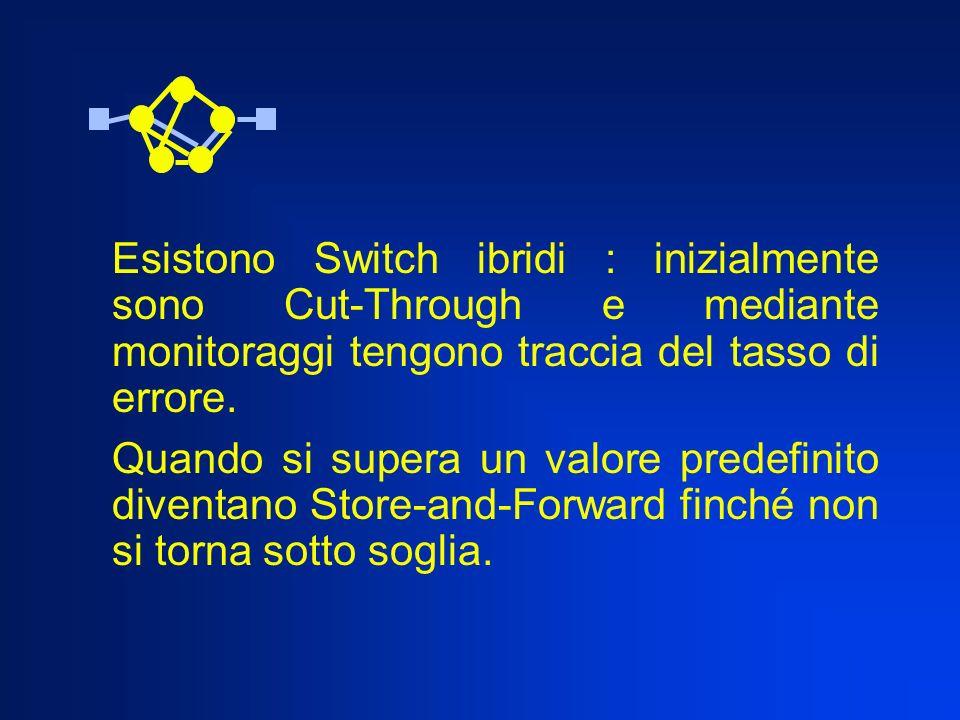 Esistono Switch ibridi : inizialmente sono Cut-Through e mediante monitoraggi tengono traccia del tasso di errore. Quando si supera un valore predefin