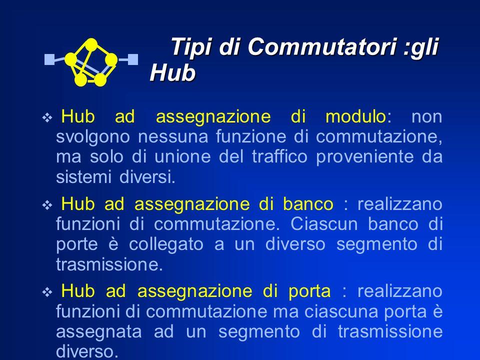 Tipi di Commutatori :gli Hub Tipi di Commutatori :gli Hub Hub ad assegnazione di modulo: non svolgono nessuna funzione di commutazione, ma solo di uni