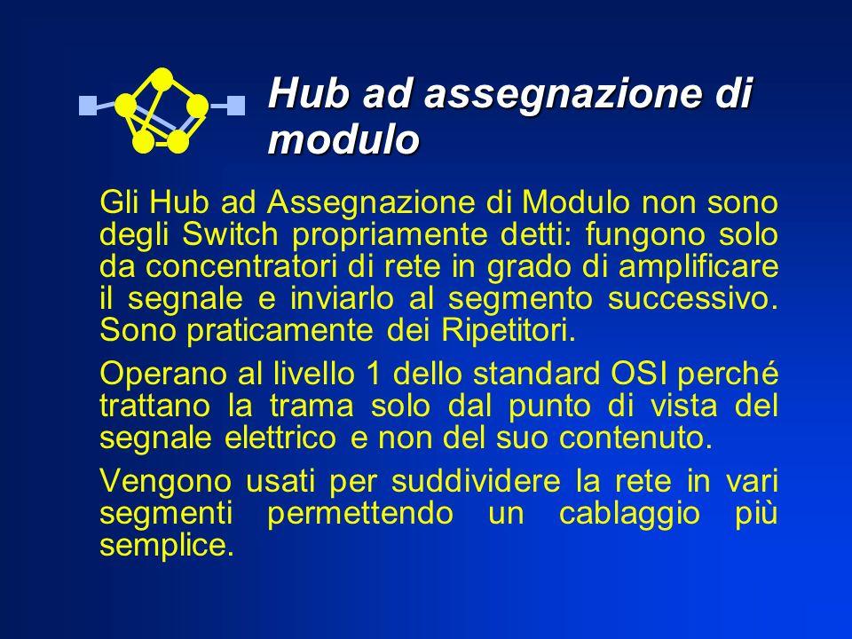 Hub ad assegnazione di modulo Gli Hub ad Assegnazione di Modulo non sono degli Switch propriamente detti: fungono solo da concentratori di rete in gra