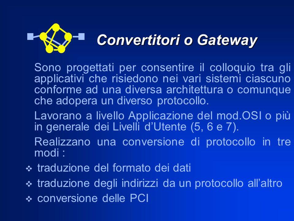 Convertitori o Gateway Convertitori o Gateway Sono progettati per consentire il colloquio tra gli applicativi che risiedono nei vari sistemi ciascuno