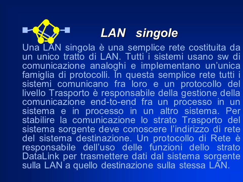 LAN singole Una LAN singola è una semplice rete costituita da un unico tratto di LAN. Tutti i sistemi usano sw di comunicazione analoghi e implementan