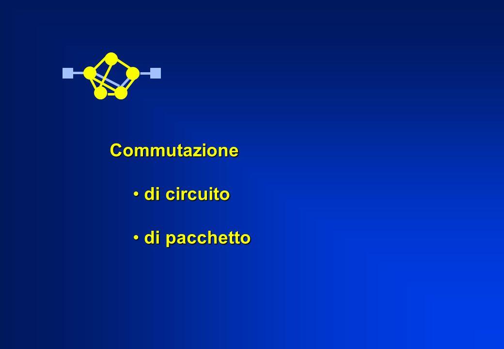Ipotesi: - N nodi -M canali (il canale i ha velocità C i bit/s; C i è la capacità del link) del link) - pacchetti la cui lunghezza ha ddp esponenziale negativa con valor medio bit; negativa con valor medio bit; è il tempo medio di trasmissione di un è il tempo medio di trasmissione di un pacchetto sul canale i pacchetto sul canale i