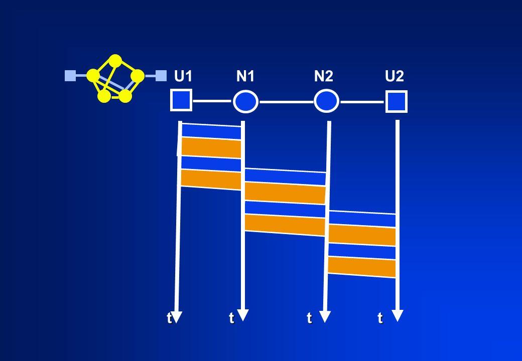 U1 N1 N2 U2 t t t t