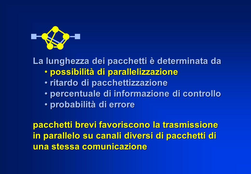La lunghezza dei pacchetti è determinata da possibilità di parallelizzazione possibilità di parallelizzazione ritardo di pacchettizzazione ritardo di