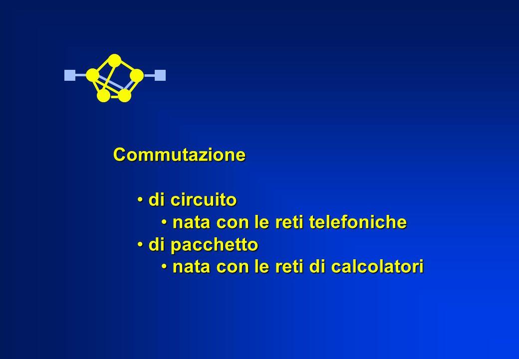 Commutazione di circuito di circuito nata con le reti telefoniche nata con le reti telefoniche di pacchetto di pacchetto nata con le reti di calcolato